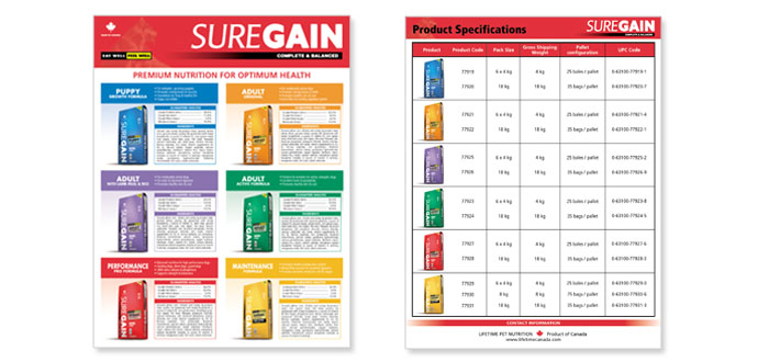 SCA Graphic Design - SureGain Sales Sheet
